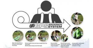 bps sistema trnasporte kayak sevylor riviera